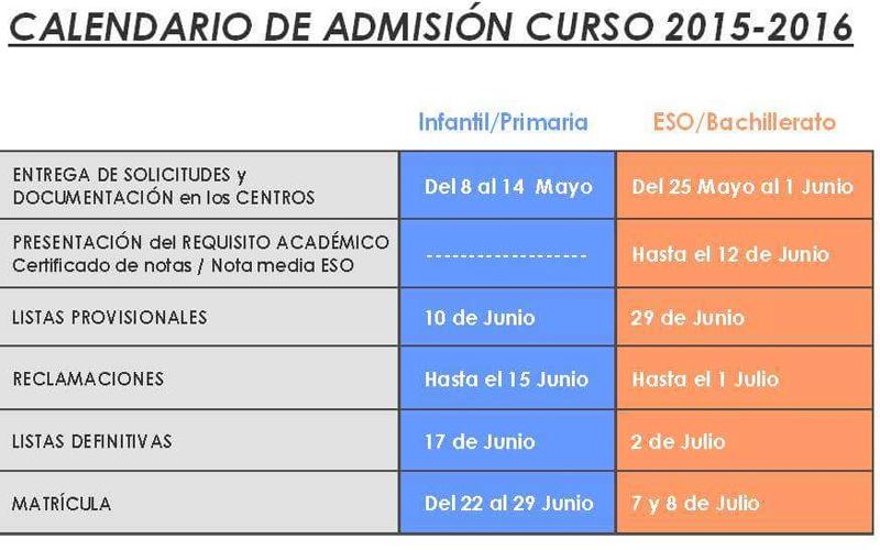 Calendario de admisión curso 2015-2016 - Agenda de Isa