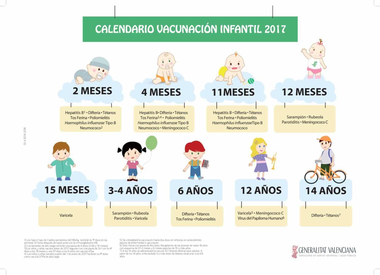 Calendario Valencia 2019.Calendario De Vacunas Recomendadas En La Comunidad Valenciana 2019